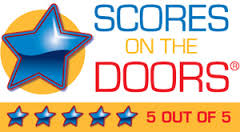 Scores on the doors - 5 out of 5